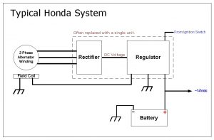 Ch8-068-A-typical-honda-charging-system