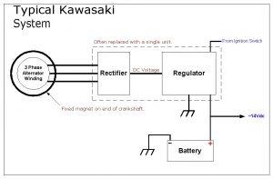 Ch8-068-B-typical-kawasaki-charging-system